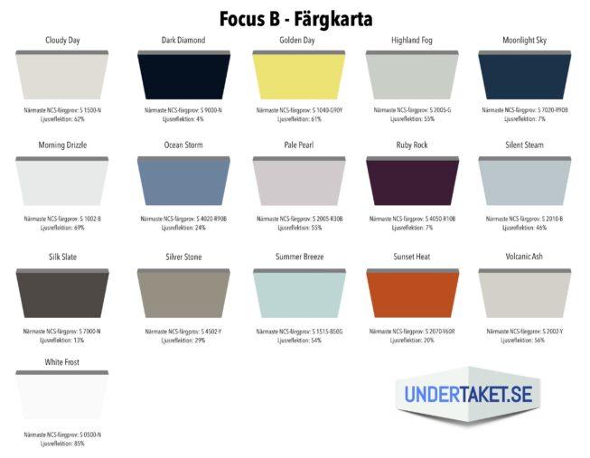 Tillgängliga färger för undertaksplatta Focus B från Ecophon.