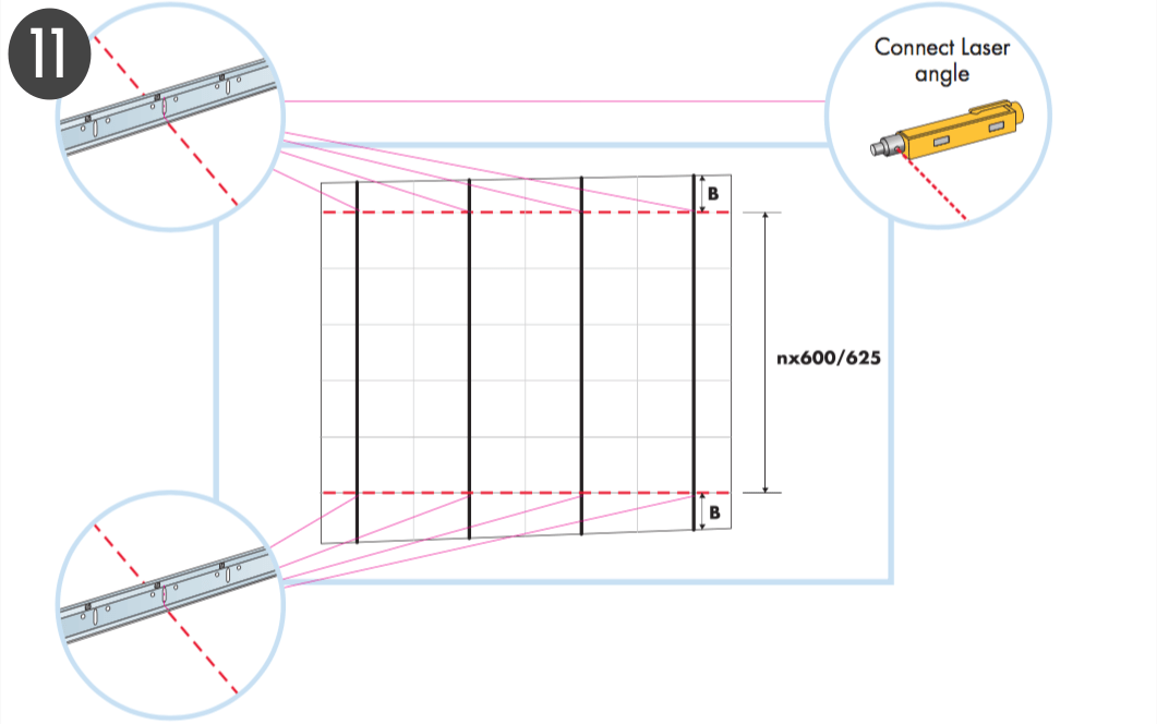 Gör det själv med vår kompletta guide - Montera ett bärverk. Bygg ett undertak.